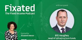 PODCAST: ESG with Bill Haughey – Head of Aberdeen Standard's Infrastructure Funds Australia